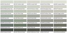 Sherwin Williams Industrial Color Chart Sherwin Williams Gray Nut Is The Color Of Aunt Debbie S