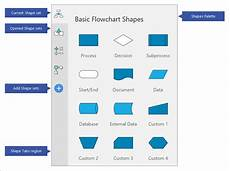 Visio Shape Meanings Overview Of Visio Online Visio