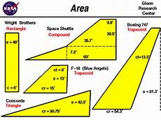 Aircraft Wing Design Calculations Aircraft Design How Does One Calculate The Taper Ratio