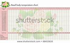 Vector Basal Body Temperature Chart Celsius And