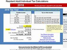 Payroll Withholding Calculator Annual Leave Calculator Excel Template