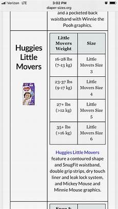 Splendid Littles Size Chart Huggies Size Chart World Of Reference