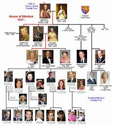 Queen Elizabeth Lineage Chart Tracey S Royal Blog Windsor Family Tree