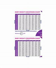 Average Baby Weight 4 Average Baby Weight Charts Free Sample Example