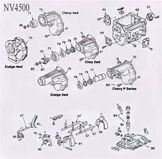 Manual Transmission Parts Gears