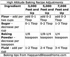 High Altitude Baking Chart How To Bake The Perfect High Altitude Chocolate Cake