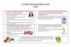 School Development Plan Secondary School Development Plan 2017 Radipole Primary School