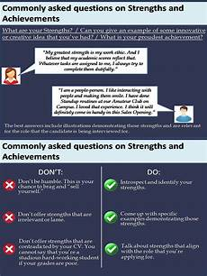 Strength And Weakness Interview Question Be Aware Of Your Strengths And Weaknesses 10 Free Hq