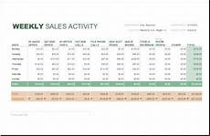 Sales Activity Report Template Excel 9 Weekly Sales Activity Report Examples Pdf Excel