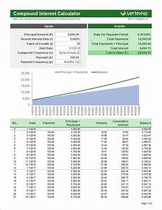 Principle And Interest Calculator Compound Interest Calculator For Excel