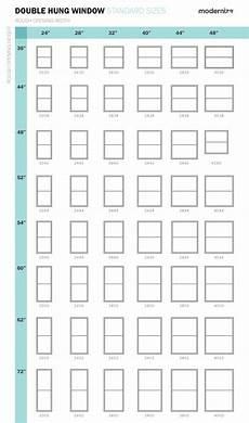 Window Measurements What Are Standard Window Sizes Size Charts Modernize