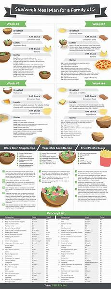 How To Meal Plan For A Month Healthy Amp Cheap Meal Plan To Feed A Family Of 5 For 65 Week
