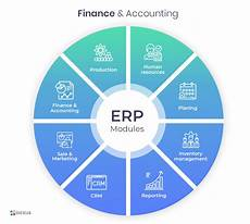 Erp Stands For What Is A Financial Module For Erp System