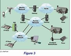 Network Types Wr It What Is A Computer Network What Are The Types Of