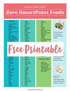 Points List Weight Watchers Zero Points Foods With Printable Reference
