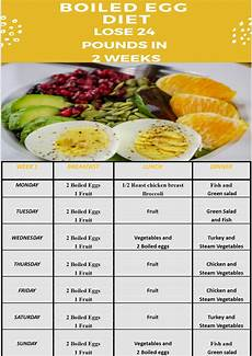 the egg diet