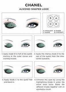 Mary Eyeshadow Application Chart Chanel Eye Makeup Chart How To Wear Chanel Les 4 Ombres