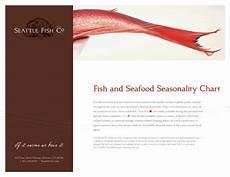 Seafood Chart Seafood Seasonality Chart Seattle Fish Co Seattle Fish Co