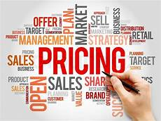 Product Pricing Pricing Word Cloud Business Concept Stock Photo Colourbox
