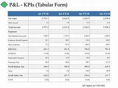 Tabular Form P And L Kpis Tabular Form Ppt Summary Sample Powerpoint