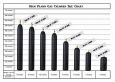 Oxygen Bottle Size Chart Carbon Dioxide Cylinder Size Chart Best Picture Of Chart