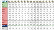 Best Net Worth Tracker The Ultimate Net Worth Budgeting And Fire Spreadsheet
