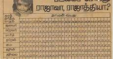 Baby Birth Chart Calculator In Tamil Rasikan ர ஜ வ ர ஜ த