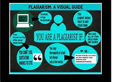 What Is Plagiarism Essay Plagiarism Ipadyoupad