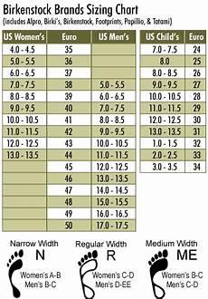Birkenstock Size Chart In Cm Size Guide Birkenstock Shoes Birkenstocks Sandals Free