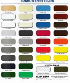 Wrisco Aluminum Color Chart Aluminum H H Zimmern Sign Supply Inc