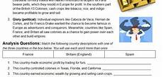Reasons For European Exploration What Were The 3 Causes Of European Exploration