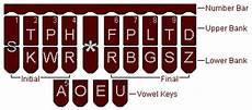 Steno Machine Keyboard Chart Atkinson Baker Steno Key Layout