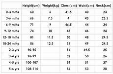 Clothes Baby Size Chart Size Chart Just Chillin Baby Clothes Online South Africa