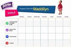 Pull Ups Reward Chart Potty Training Tips When The Novelty Of Potty Training