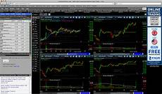 Stock Market Charting Programs 6 Best Images Of Free Stock Charts Free Stock Chart