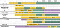 Cdc Immunization Chart Ask Scimoms Where Does The Vaccine Schedule Come From