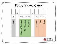 Math Placement Value Chart Printable Place Value Charts Whole Numbers And Decimals
