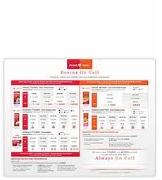 Tylenol Motrin Chart Patient Resource Library Tylenol 174 Professional