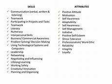 Resume Skills And Attributes The Difference Between Skills And Attributes