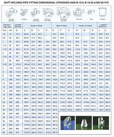 Pipe Elbow Size Chart Asme Ansi Api Bs Din Jis Buttweld Fitting Pipe