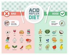 acid reflux diet best foods facty health