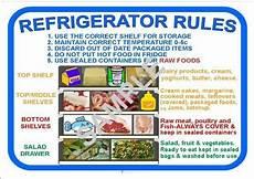 Restaurant Refrigerator Storage Chart Refrigerator Fridge Rules Kitchen Cafe Restaurant Coffee