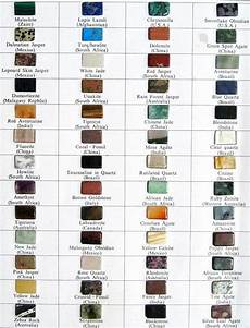 70 Best Images About Gemology On Pinterest Gemstones
