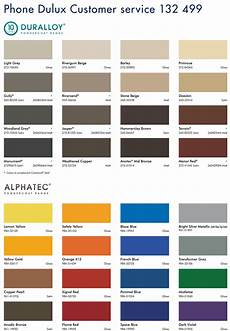 Spraylat Powder Coating Color Chart Powder Coating Screens By Design