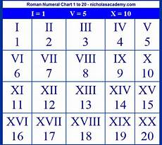 Times Roman Numerals Chart Kids Roman Numeral Chart 1 To 20 Printable Learn Roman