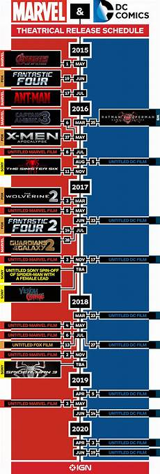 Superhero Movie Chart Ign Creates An Easy To Read Infographic Featuring Marvel
