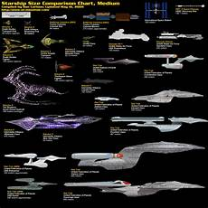 Ship Size Comparison Chart Star Ship Size Comparison Charts Off Topic Comic Vine