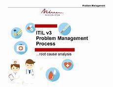 Problem Management Problem Management Process Itsm It Service Management