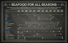 Seafood Chart Poached Halibut In Tomato Curry Brothcooking And