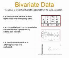 Bivariate Data Bivariate Data Two Variables Tutorial Learning